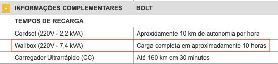 especificação carro elétrico Chevrolet Bolt